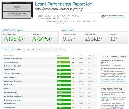 Ótimos resultados de um teste online de otimização de site